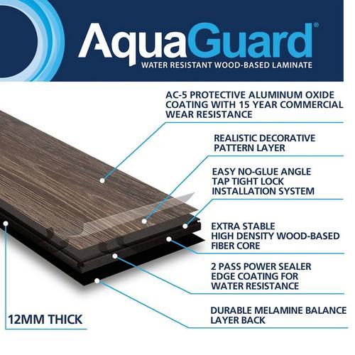 Huntington Hand Sed Water Resistant, Aquaguard Laminate Flooring Reviews