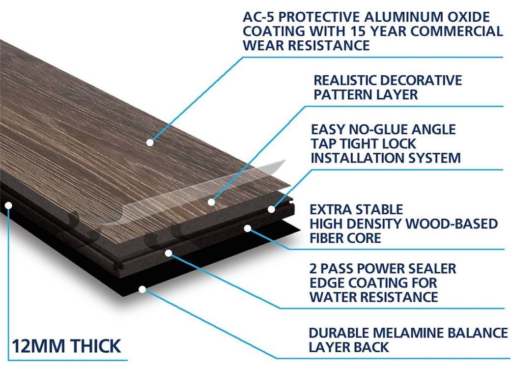 Aquaguard Laminate Floor Decor, Commercial Laminate Flooring Waterproof