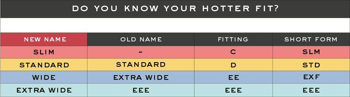 Do you know your Hotter fit?