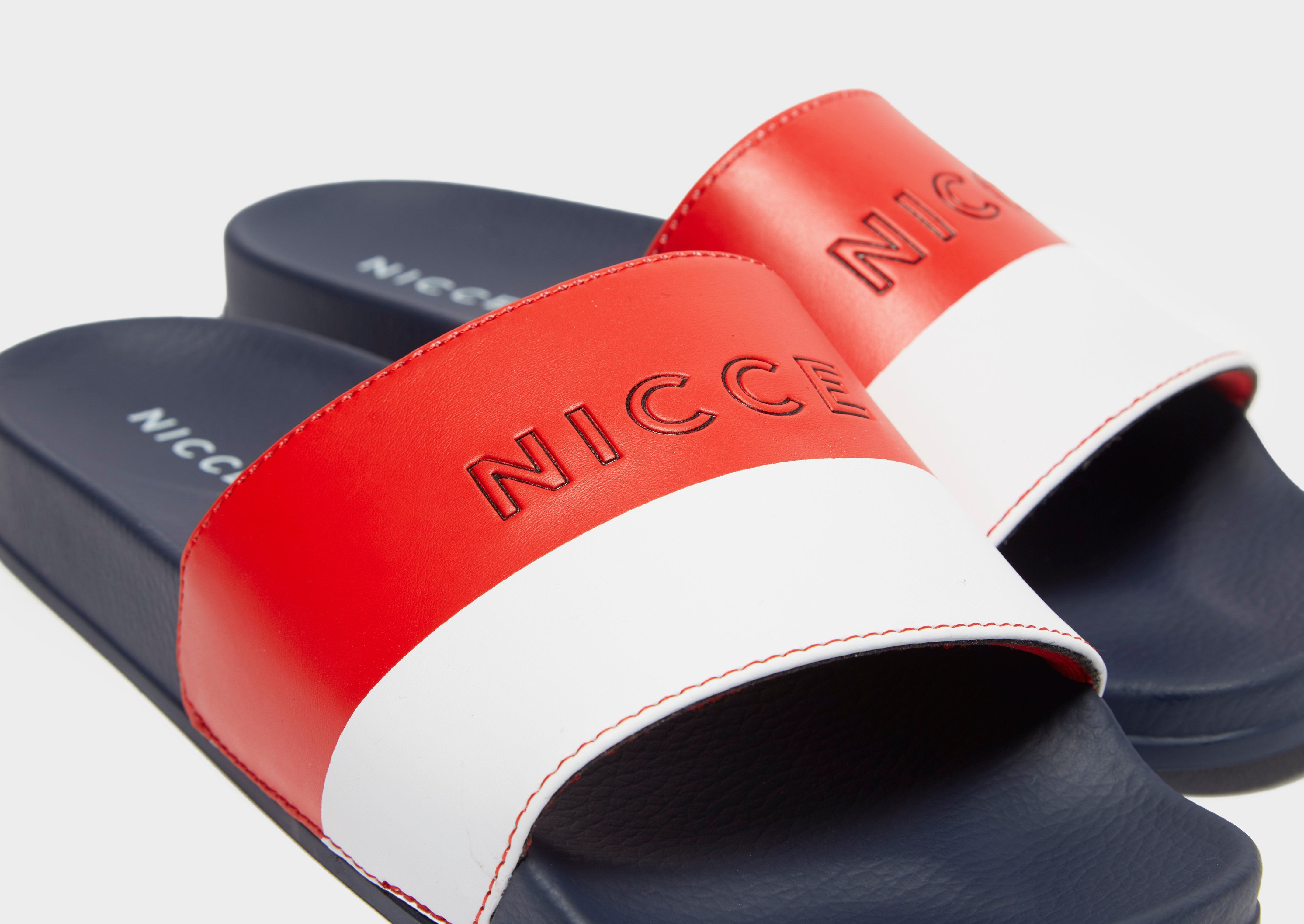 Nicce Core Slides