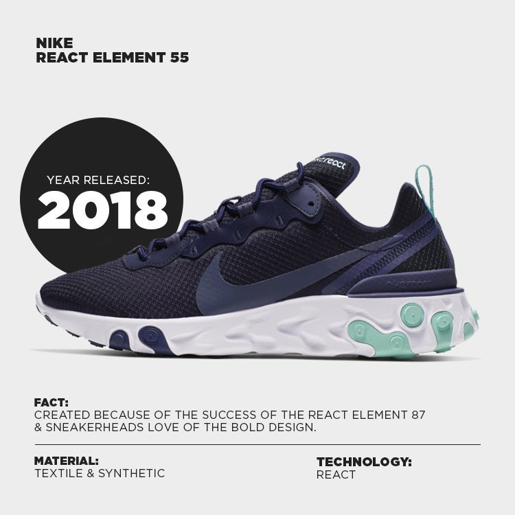 big sale d4ac8 87561 Air Max 95. PrevNext. Key Facts  Design