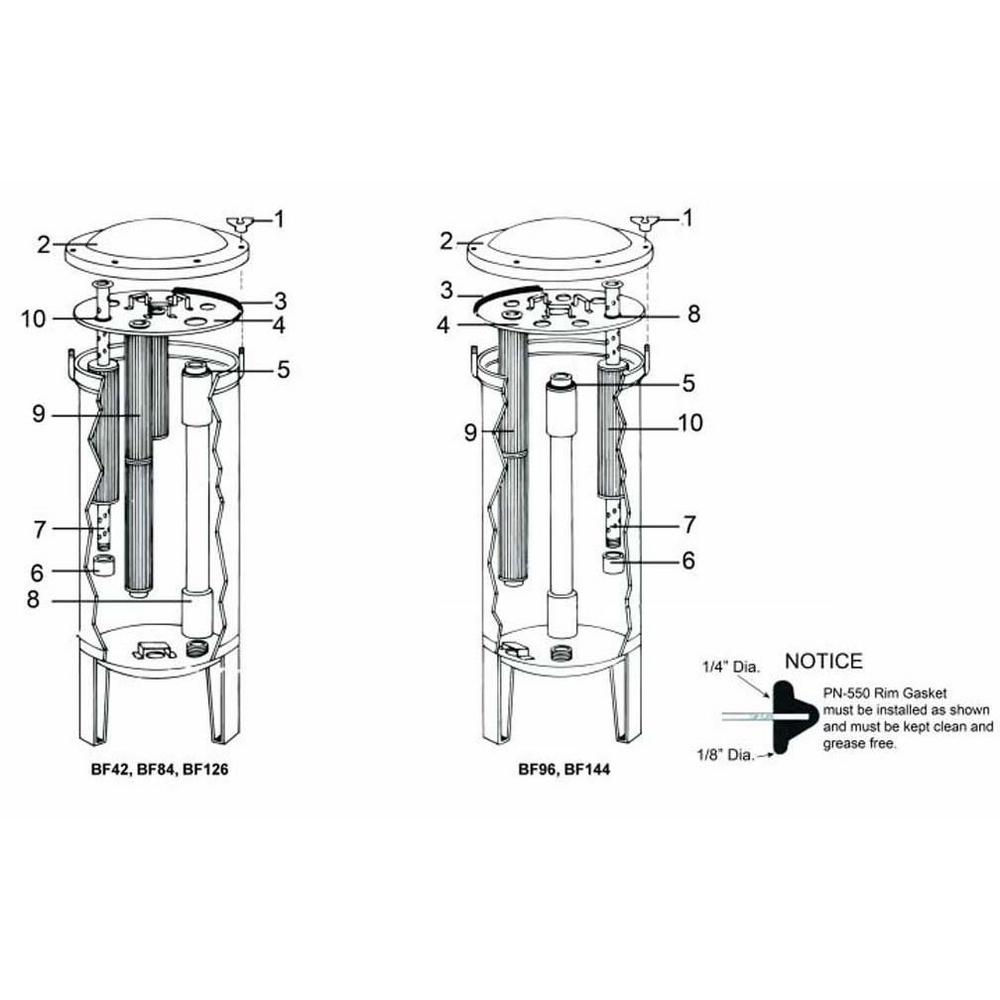 Harmsco Cluster Cartridge Filter BF42, BF84, BF96, BF126, BF144 image