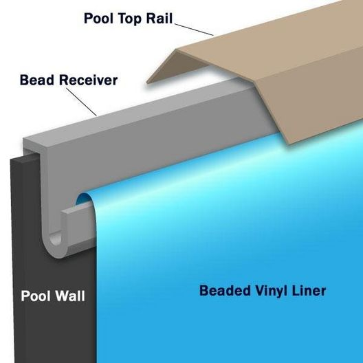 Swimline - Beaded 18' x 33' Oval Caribbean 48 in. Depth Above Ground Pool Liner, 20 Mil - 500776