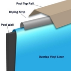 Overlap 18' x 33' Oval Blue 72 in. Expandable Depth Above Ground Pool Liner, 25 Mil