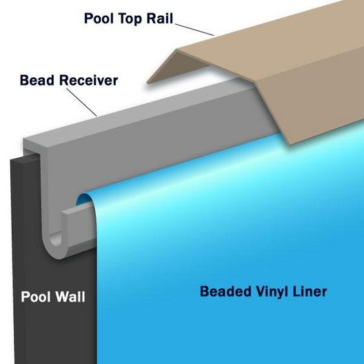 21' Round Beaded Blue Above Ground Pool Liner, Depth, 52in.
