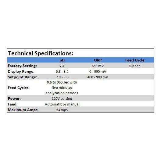 Rola-Chem - Generation II Digital ORP/pH Controller - 324502