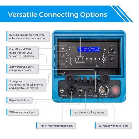 Sondpex - KoolMax 40 Quart Wheeled Cooler Bluetooth Audio and Charging Station -Gray - 386785
