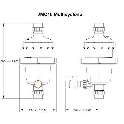 Jacuzzi  JMC16 Multicyclone
