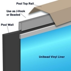Swimline - Unibead 15' Round Pacific Diamond 52 in. Depth Above Ground Pool Liner, 25 Mil - 500601