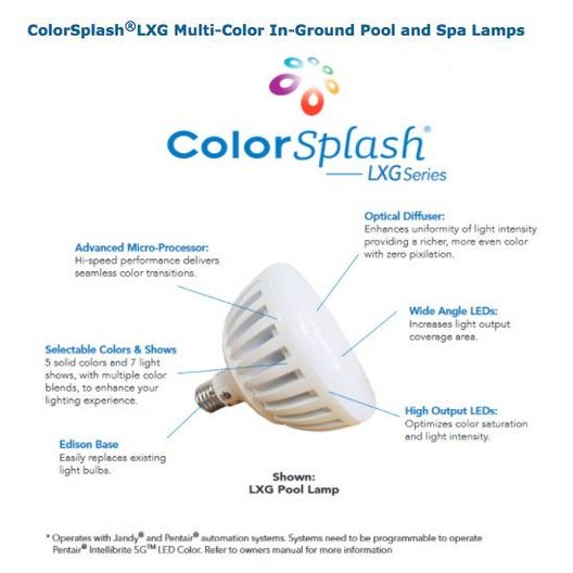 J&J Electronics  ColorSplash LXG LED Multi-Color 120V Replacement Pool Light Bulb