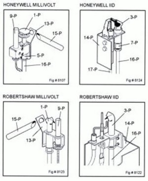 Raypak - Pilot Mounting Bracket, Mv Versa Plus