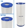 Filter Cartridge for Dual Core Advanced Filtration System PLBS50