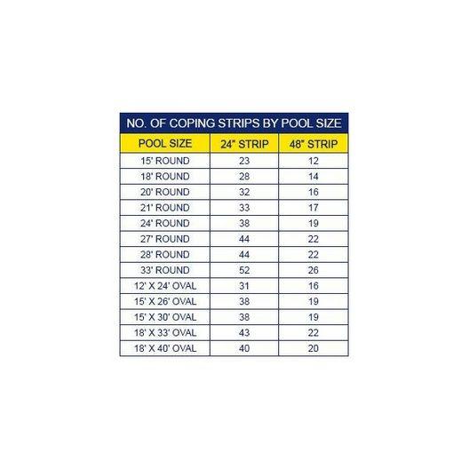 24 Inch Flat Coping Strips (Box of 10) - B-L9810