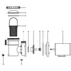 Jacuzzi B Series Pump