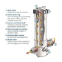 Automatic Off-Line Double-Capacity Spa Chamber Chlorine/Bromine Feeder