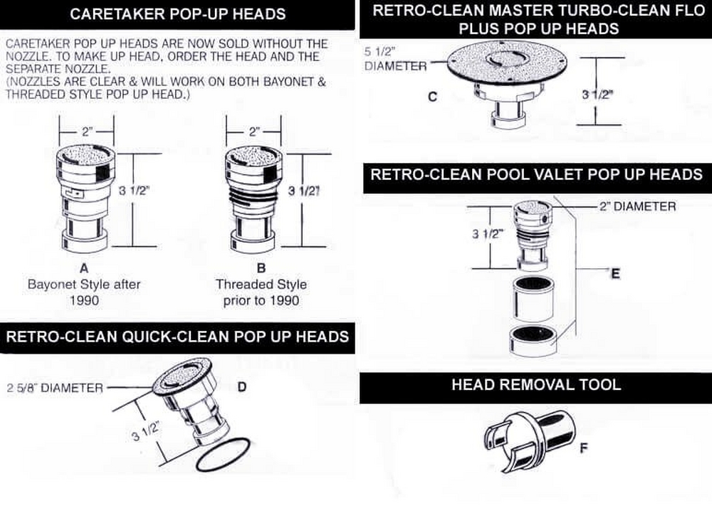 In the Floor Pool Cleaner Replacement Pop-Up Jet Heads image