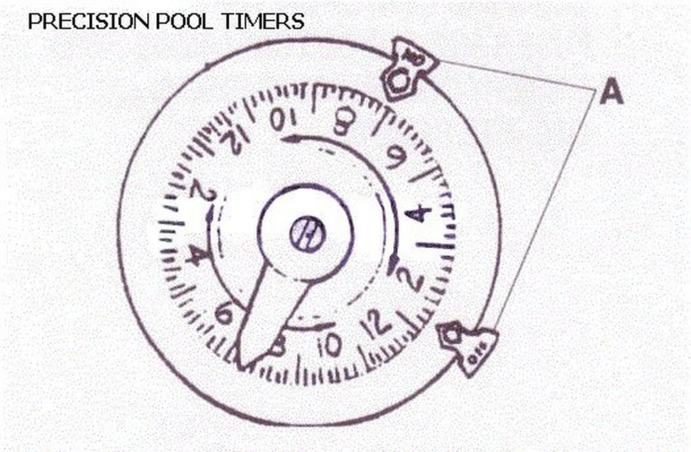 Precision Time Clock image
