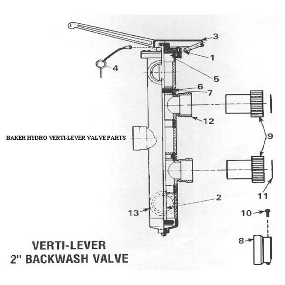 """Verti-Lever 2"""" Backwash Valve image"""