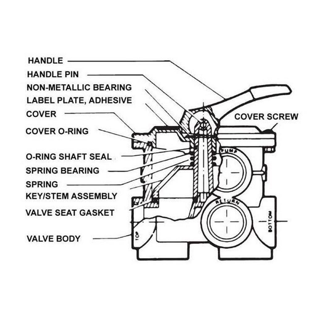 "2"" Vari-Flo Valve, SP-715, SP-716 image"