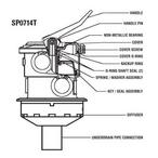 1 1/2 Vari-Flo Valve SP-714T