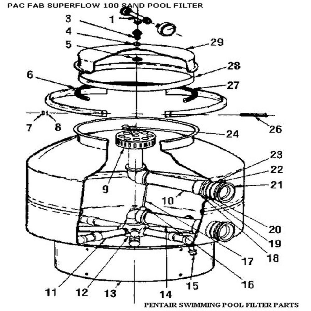 (Superflow SS) Superflow Pf 100 Filter Parts image