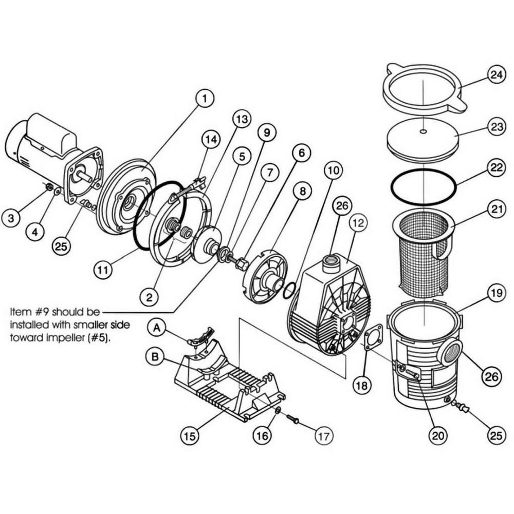 Pentair Ultra-Flow Pump image