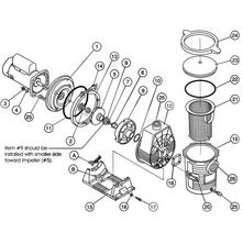 Pentair Ultra-Flow Pump