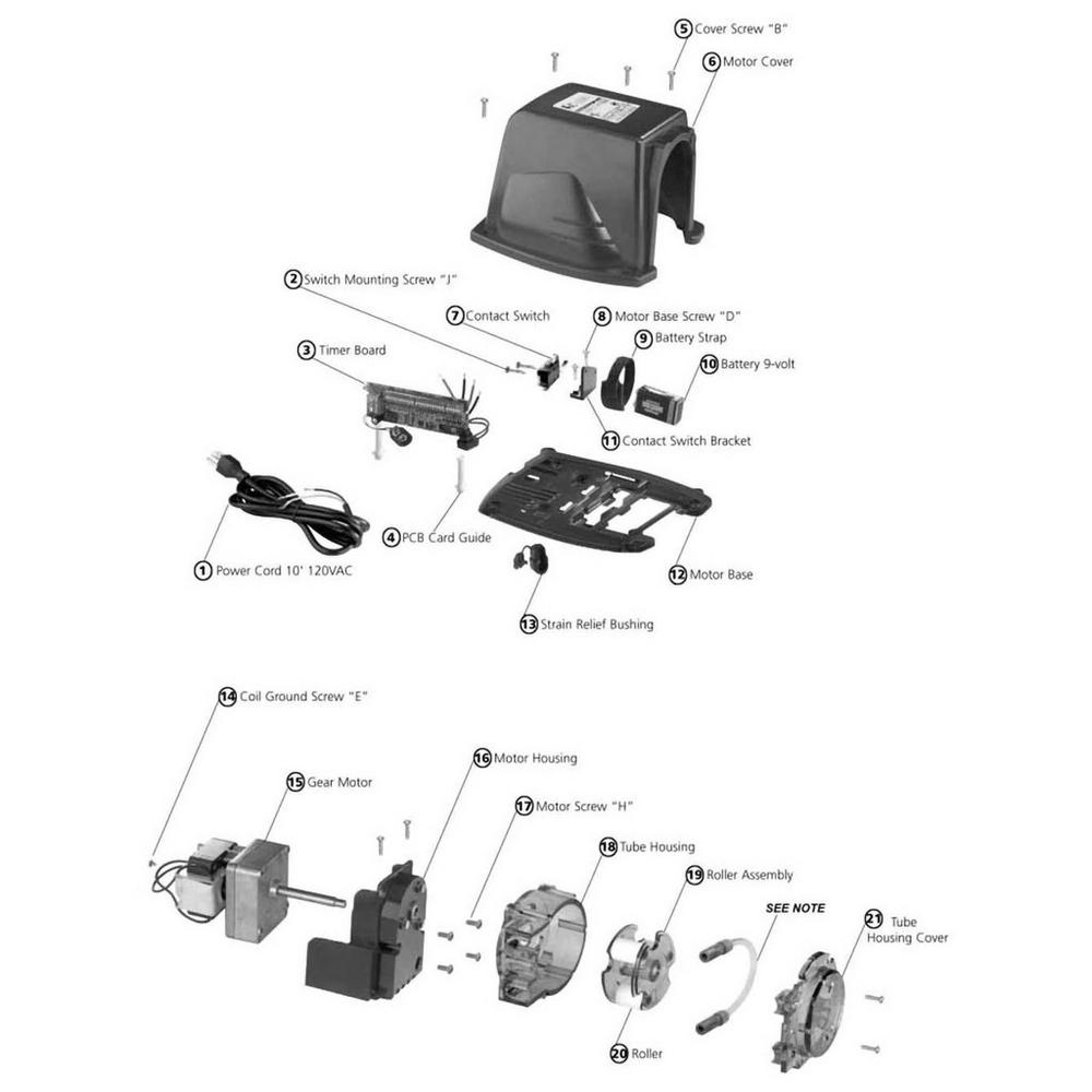 Stenner BDF Series image