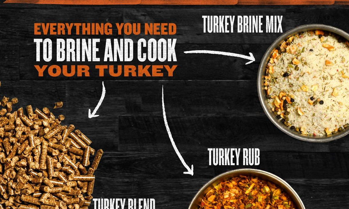 2019_Turkey-Brining-Infographic-4-Brine-Kit