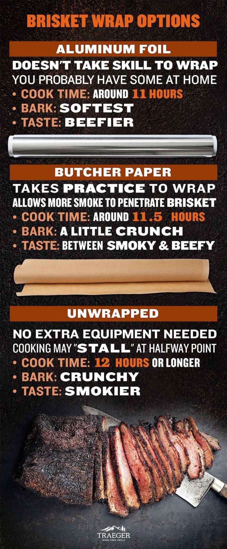 How to Wrap a Brisket