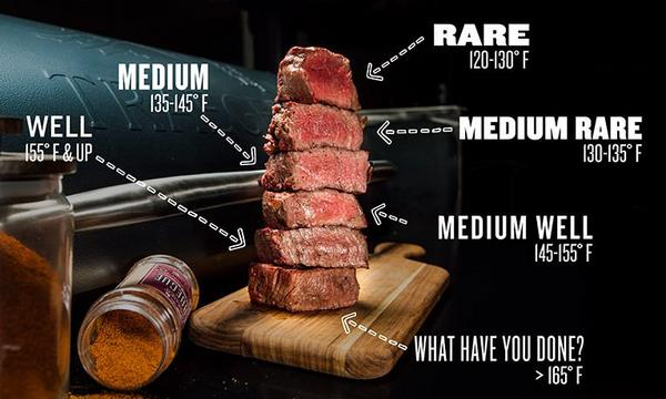 Steak-Doneness-Traeger-Wood-Pellet-Grills