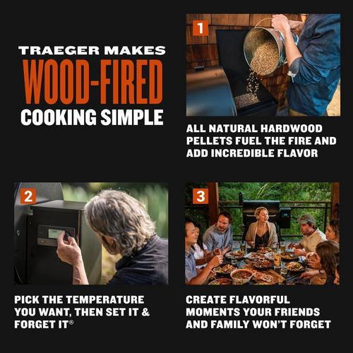 traeger-how-it-works-graphic-