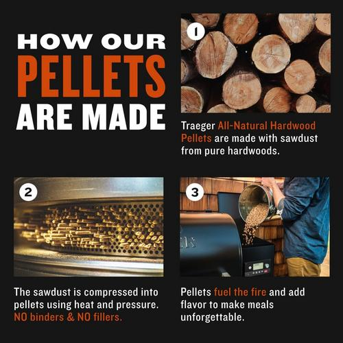 traeger-how-pellets-are-made-graphic